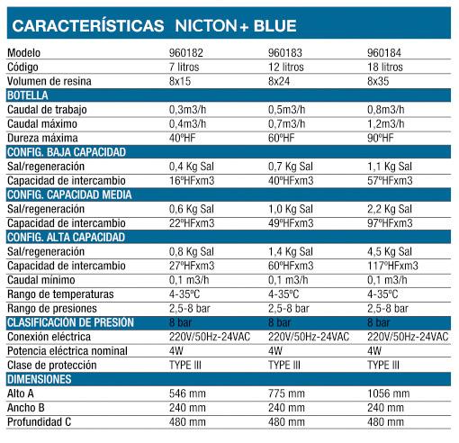 DESCALCIFICADORES EN BARCELONA